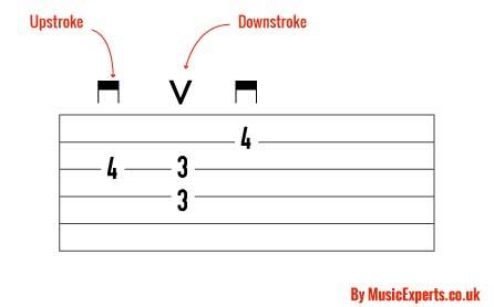 Guitar tab upstroke downstroke symbol